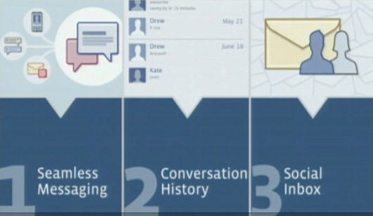 To Facebook πλέον προσφέρει και υπηρεσίες mail!