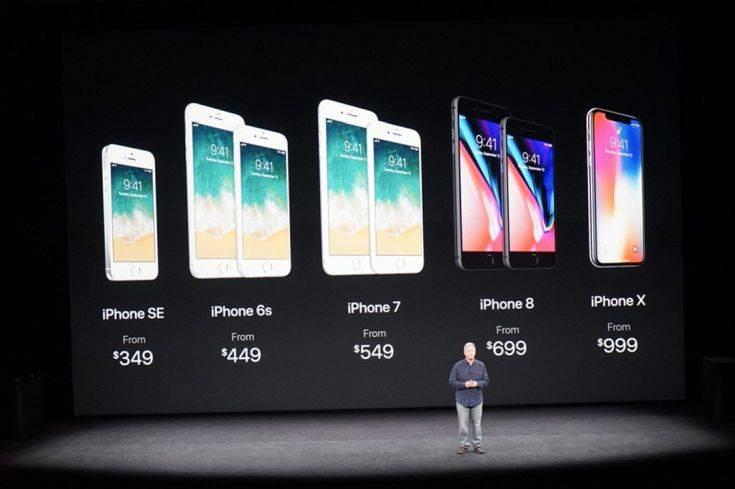 Οι τιμές των νέων iPhones